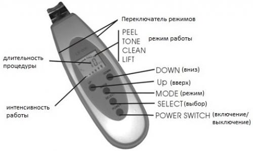 Скраббер ультразвуковой LW 006